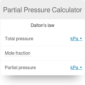 Partial Pressure Calculator