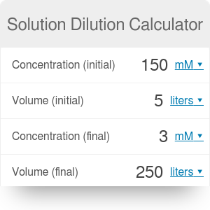 how to make a 1 5 dilution