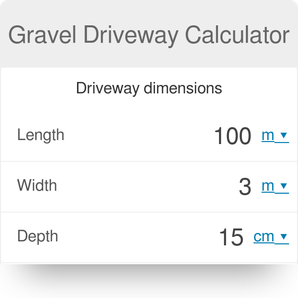 Gravel Driveway Calculator How Much Gravel For Driveway Omni