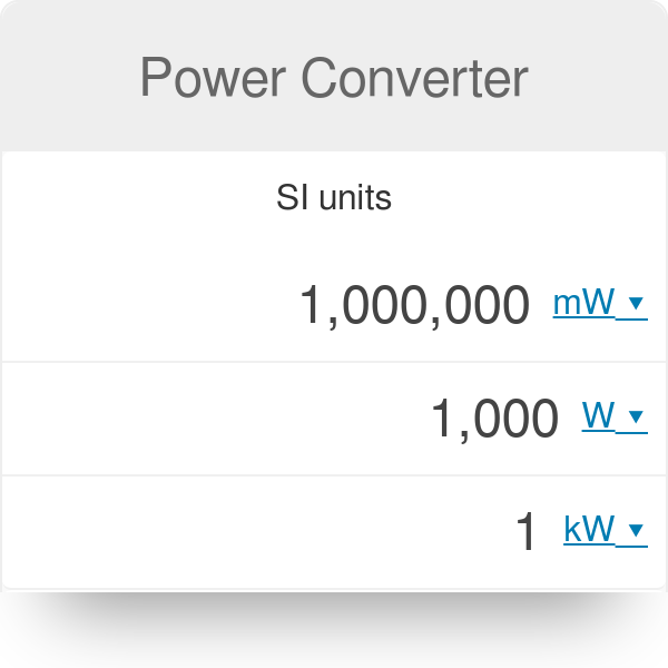 Power Units  Converter | Definitions - Omni Calculator