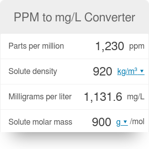 PPM to mg/L Converter
