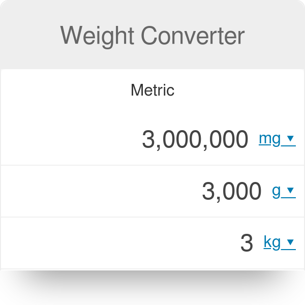 Weight Conversion Omni Calculator