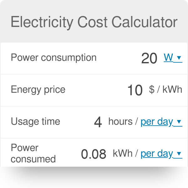 Kwh Cost Calculator World Of Printable And Chart