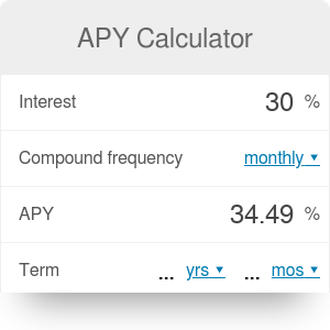 APY Calculator - Annual Percentage Yield