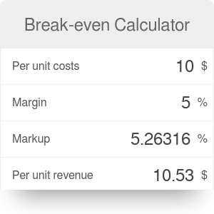 Break-even Calculator