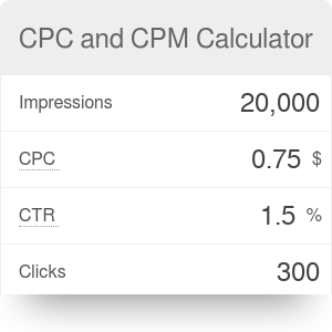 CPC and CPM Calculator