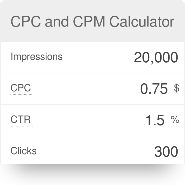 After ctr, how do we measure ad effectiveness? Clickz.