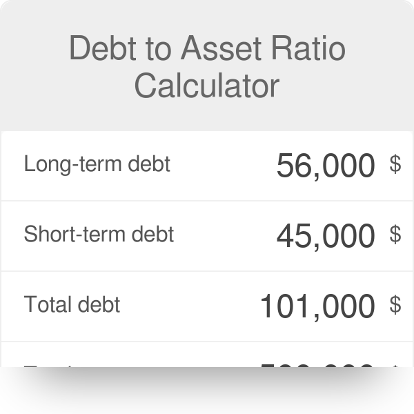 Debt to equity ratio | definition | formula | example | analysis.