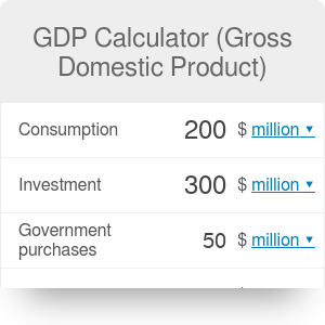 GDP Calculator (Gross Domestic Product)