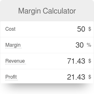 Margin Calculator