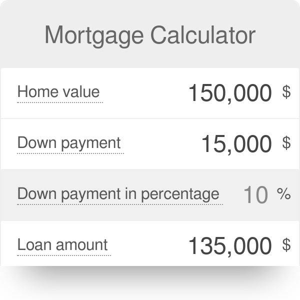 Second mortgages explained | the truth about mortgage.