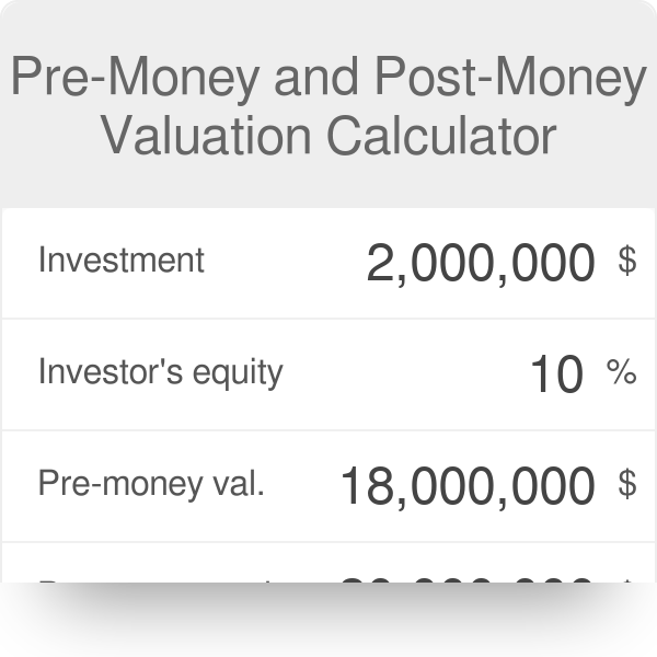How to calculate the convertible note valuation for your startup.