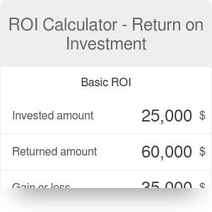 ROI Calculator - Check the rate of return on your investment