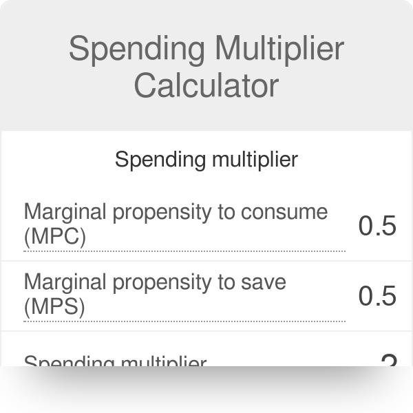 Calculate investment spending multiplier copper crest investments limited cambridge