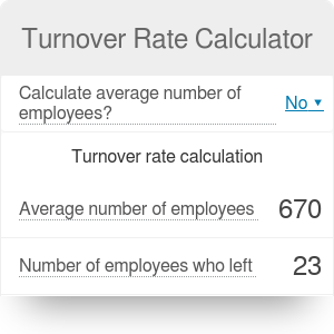 Turnover Rate Calculator