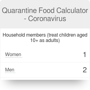 Quarantine Food Calculator - Coronavirus shopping tool