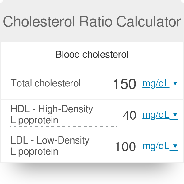 Cholesterol Ratio Calculator Choresterol Levels