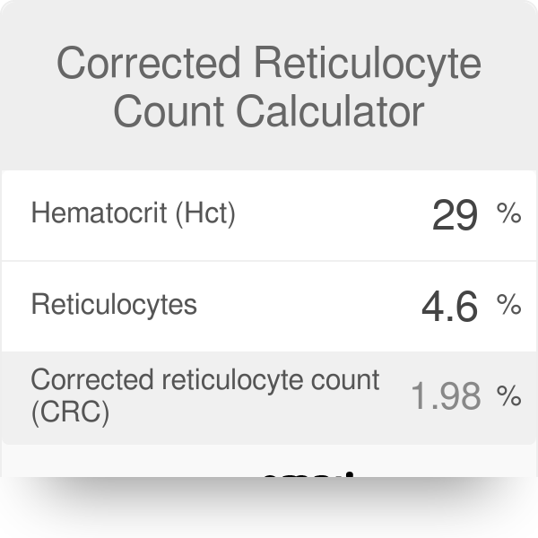 Corrected Reticulocyte Count Calculator - Omni