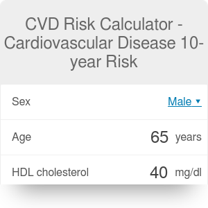 CVD 10-year Risk Calculator - Framingham Study