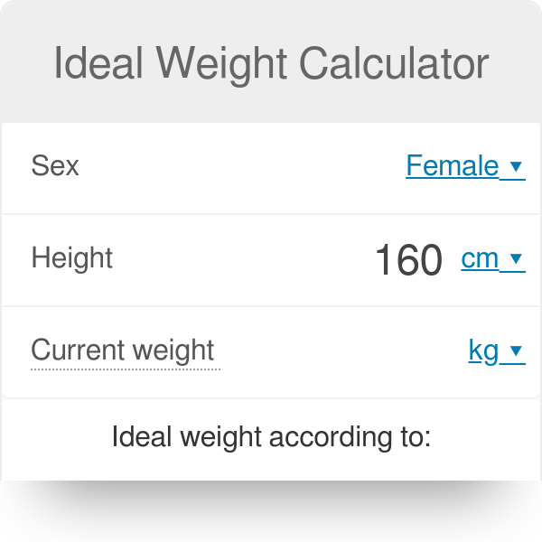 Ideal body weight calculator