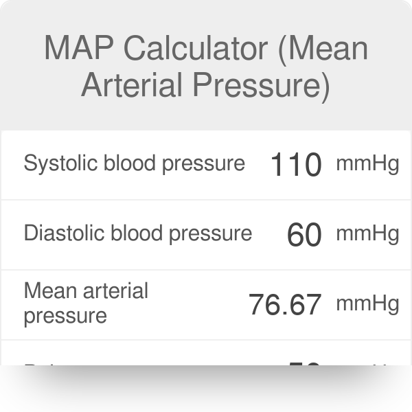 Map Calculator Mean Arterial Pressure Formula