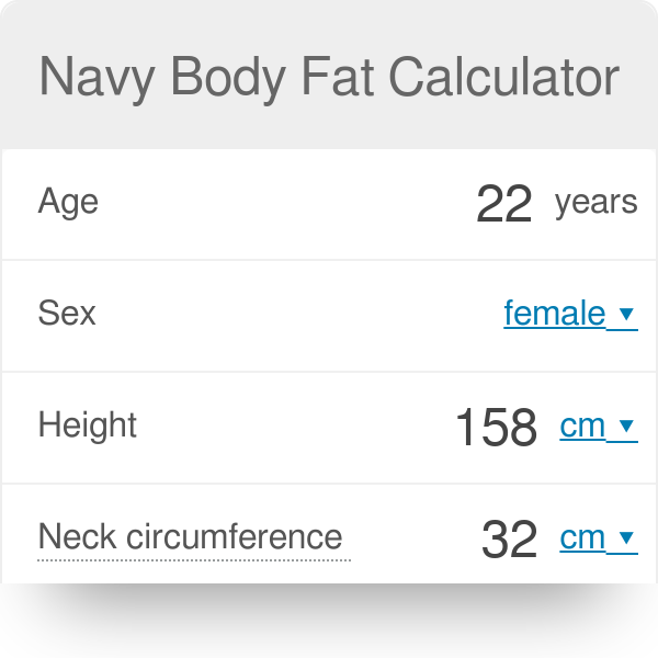 How to calculate body fat percentage using measuring tape
