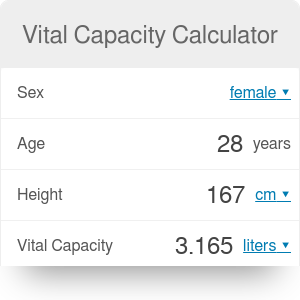 Vital Capacity Calculator
