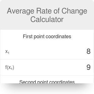 Average Rate of Change Calculator
