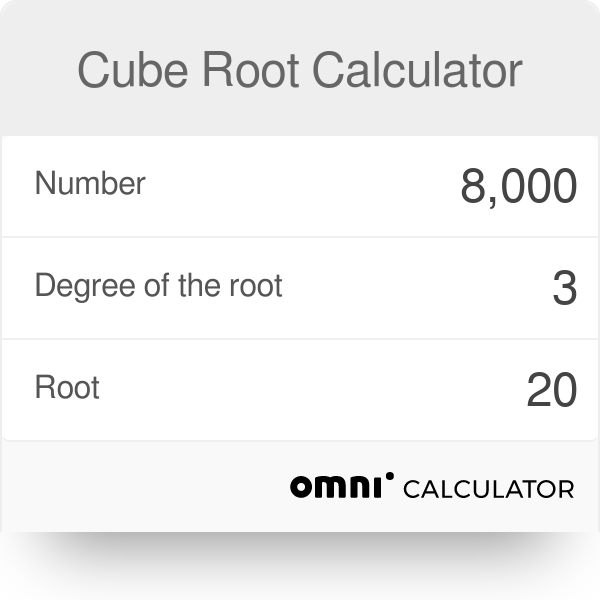 96f2399c21 Cube Root Calculator | Definition | Function - Omni