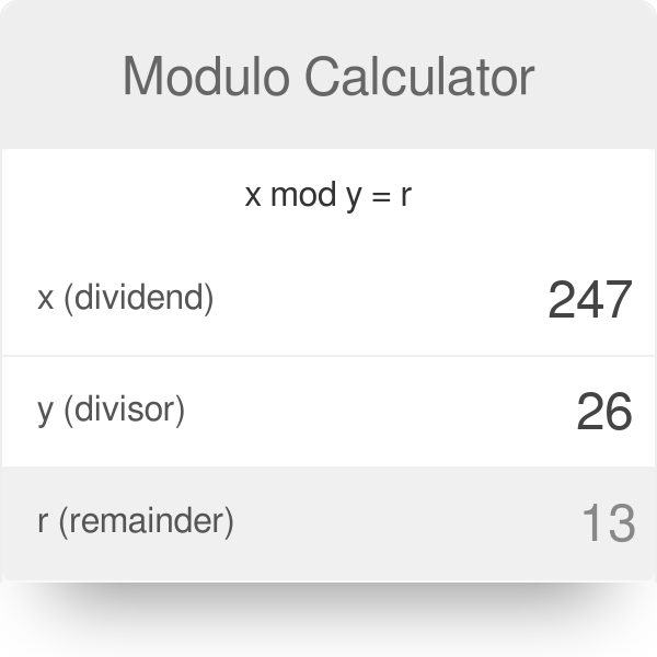 Modulo Calculator - Omni