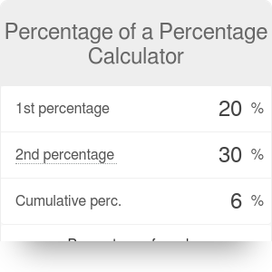 Percentage of percentage calculator