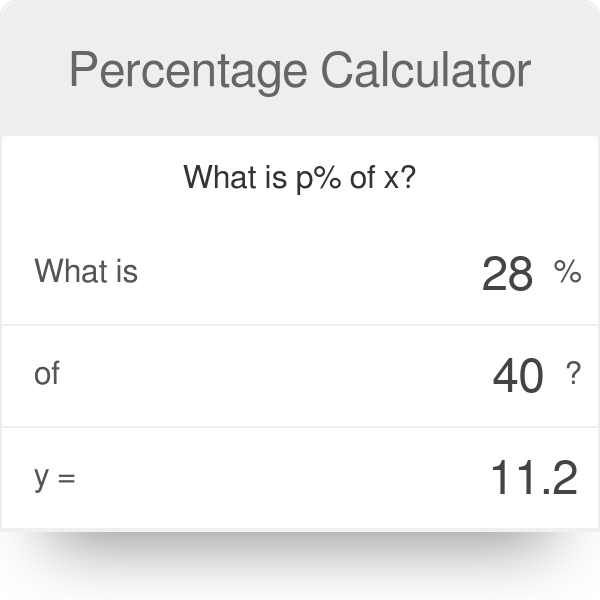 Percentage Calculator How To Calculate Percentage