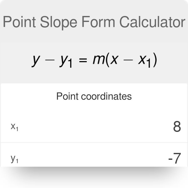 point slope form graph calculator Point Slope Form Calculator