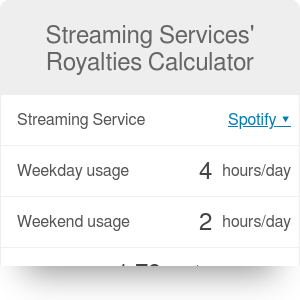 Streaming Services' Royalties Calculator