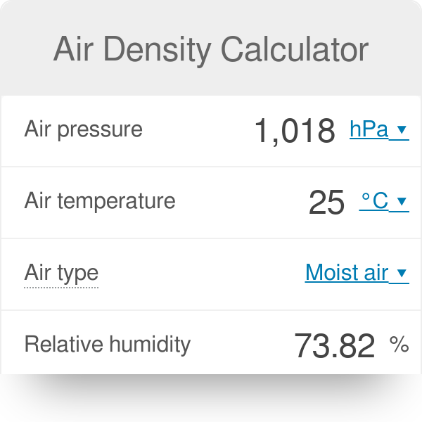 Air Density Calculator - What is the Density of Air? - Omni