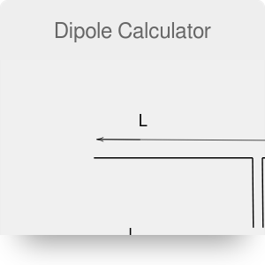 Dipole Calculator | Antenna Length Calculator
