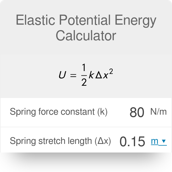 Elastic Potential Energy Calculator