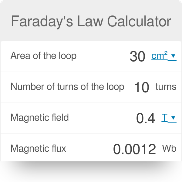 Faraday's Law Calculator - Omni