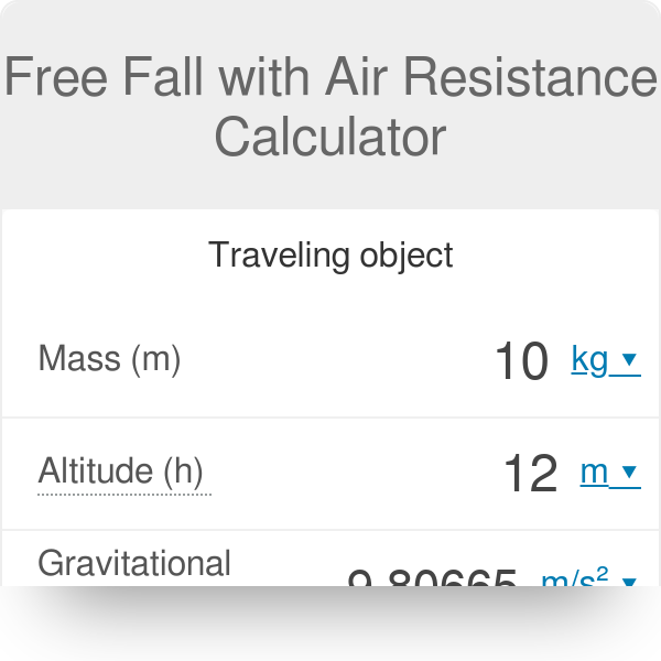 Free Fall with Air Resistance Calculator - Omni