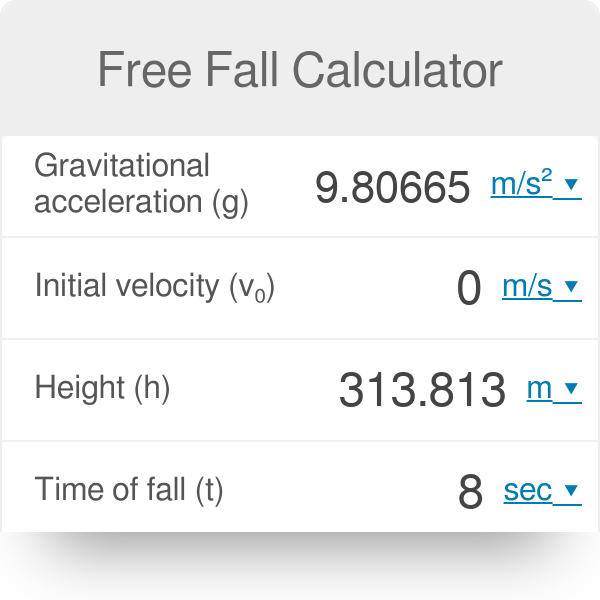 Free Fall Calculator - Omni