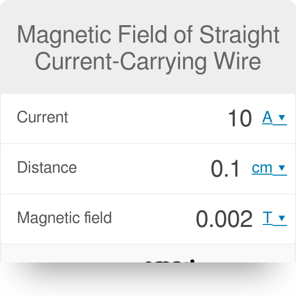 Magnetic Field of Straight Current-Carrying Wire - Omni