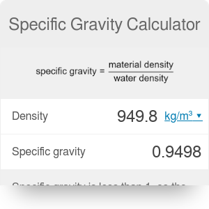 Specific Gravity Calculator | Formula | Definition