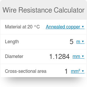 Wire Resistance Calculator