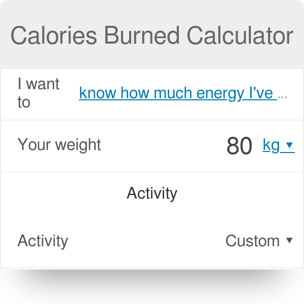 Calories Burned Calculator Exercise Fitness Sex
