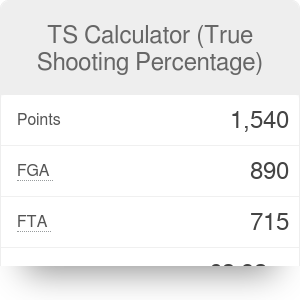 TS Calculator - Calculate True Shooting Percentage