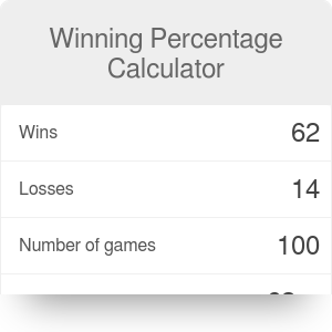 Winning Percentage Calculator